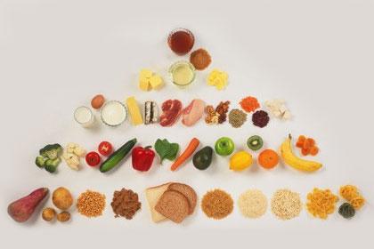 Hay-féle elválasztó diéta